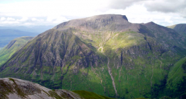 What Do I Need to Climb Ben Nevis?